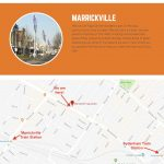 The MYC Guide to Marrickville!